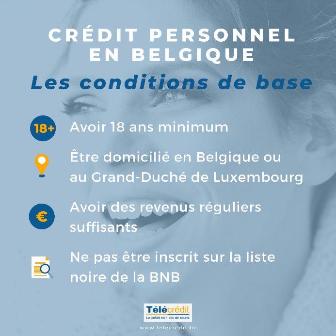 credit personnel belgique
